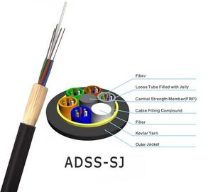 ADSS Optical Fiber Cable All Dielectric Self Supporting Aerial With 100m 200m Span